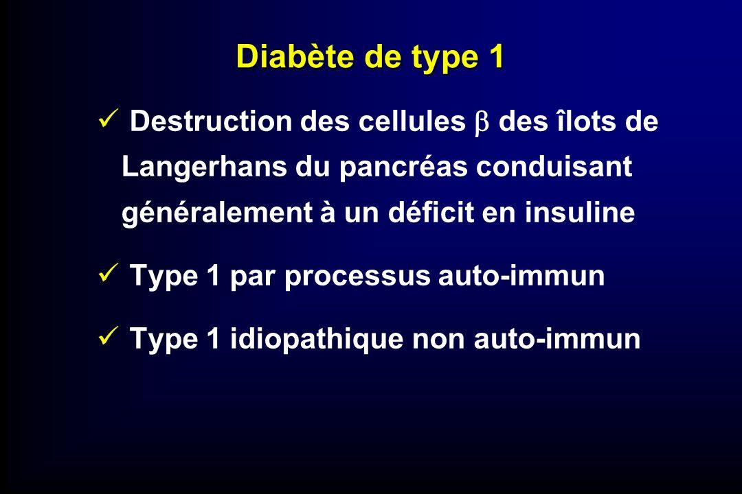 Diabète de type 1 Événement(s) déclenchant(s) Masse cellules ß(%) 100 20 Pré-diabète Autoimmunité Signes cliniques Insulite Susceptibilité génétique Ilot sain Diabète