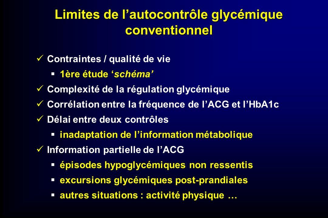 Limites de lautocontrôle glycémique conventionnel Contraintes / qualité de vie 1ère étude schéma Complexité de la régulation glycémique Corrélation en