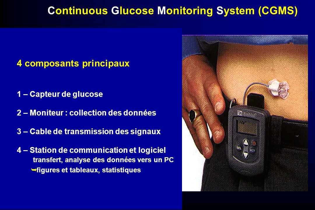 4 composants principaux 1 – Capteur de glucose 2 – Moniteur : collection des données 3 – Cable de transmission des signaux 4 – Station de communicatio