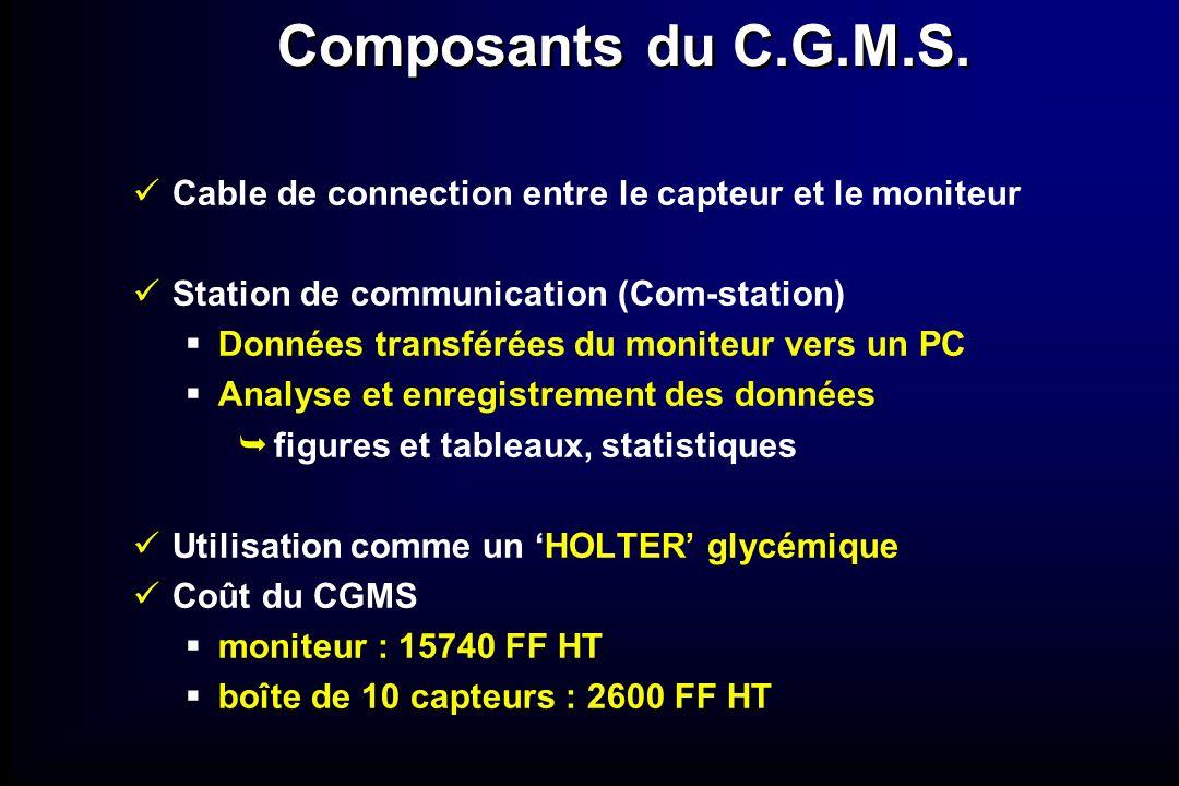 Cable de connection entre le capteur et le moniteur Station de communication (Com-station) Données transférées du moniteur vers un PC Analyse et enreg