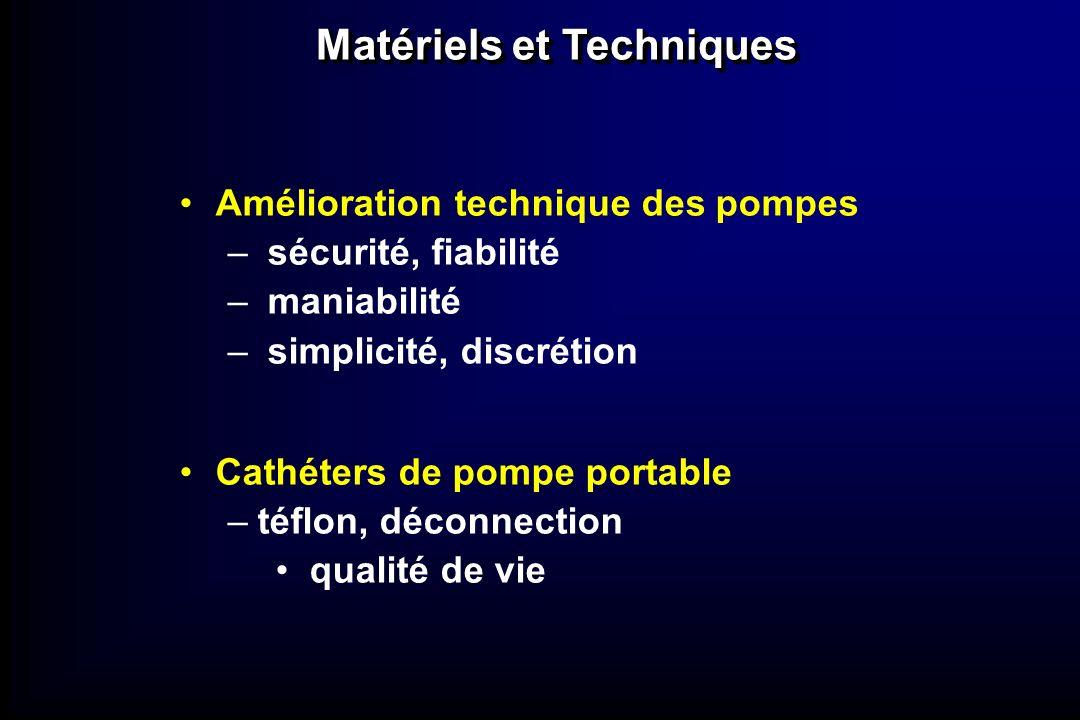 Matériels et Techniques Amélioration technique des pompes – sécurité, fiabilité – maniabilité – simplicité, discrétion Cathéters de pompe portable –té