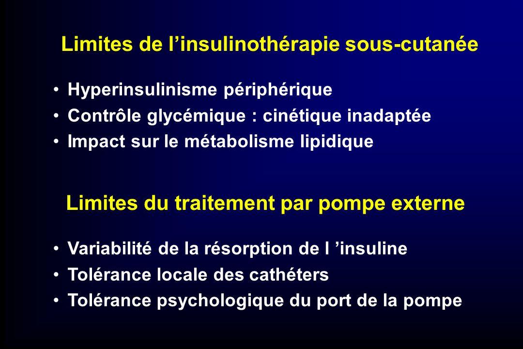 Limites de linsulinothérapie sous-cutanée Hyperinsulinisme périphérique Contrôle glycémique : cinétique inadaptée Impact sur le métabolisme lipidique