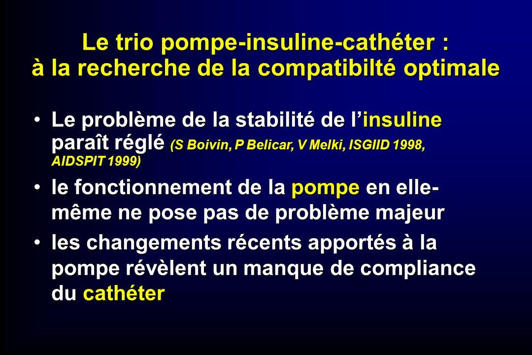Le trio pompe-insuline-cathéter : à la recherche de la compatibilté optimale Le problème de la stabilité de linsuline paraît réglé (S Boivin, P Belica
