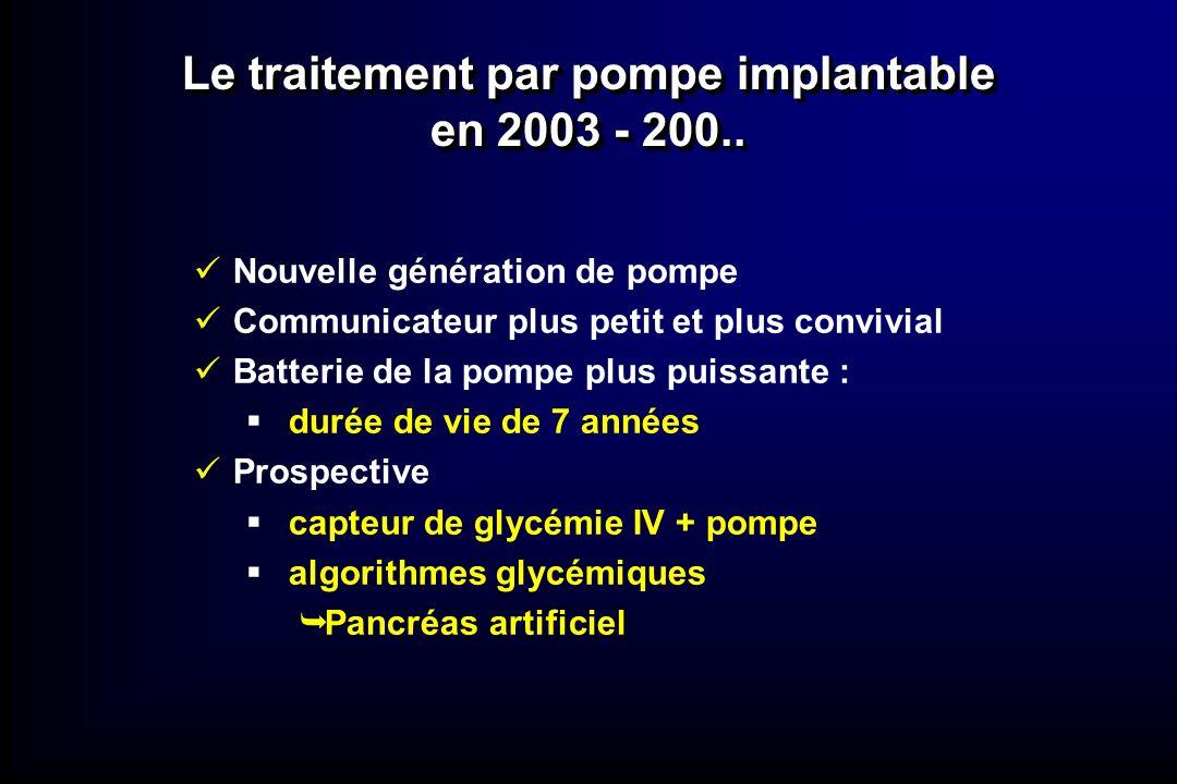 Le traitement par pompe implantable en 2003 - 200.. Nouvelle génération de pompe Communicateur plus petit et plus convivial Batterie de la pompe plus