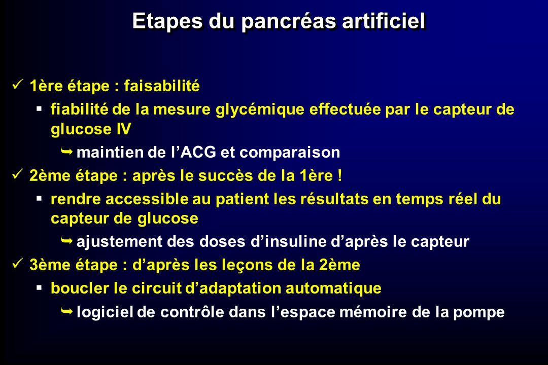 Etapes du pancréas artificiel 1ère étape : faisabilité fiabilité de la mesure glycémique effectuée par le capteur de glucose IV maintien de lACG et co