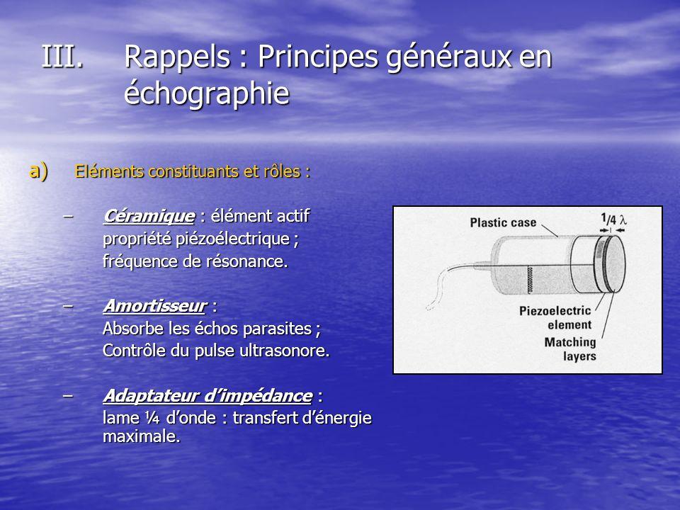 a) Eléments constituants et rôles : –Céramique : élément actif propriété piézoélectrique ; fréquence de résonance. –Amortisseur : Absorbe les échos pa