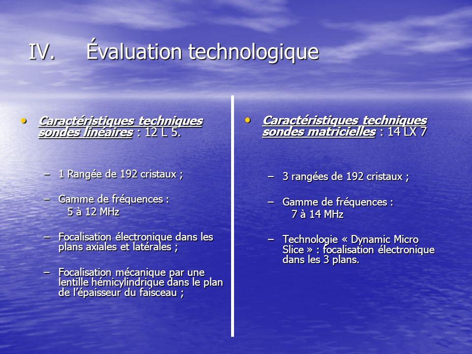 IV.Évaluation technologique Caractéristiques techniques sondes linéaires : 12 L 5. Caractéristiques techniques sondes linéaires : 12 L 5. –1 Rangée de