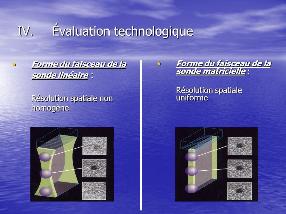 Forme du faisceau de la sonde linéaire :Forme du faisceau de la sonde linéaire : Résolution spatiale non homogène IV.Évaluation technologique Forme du