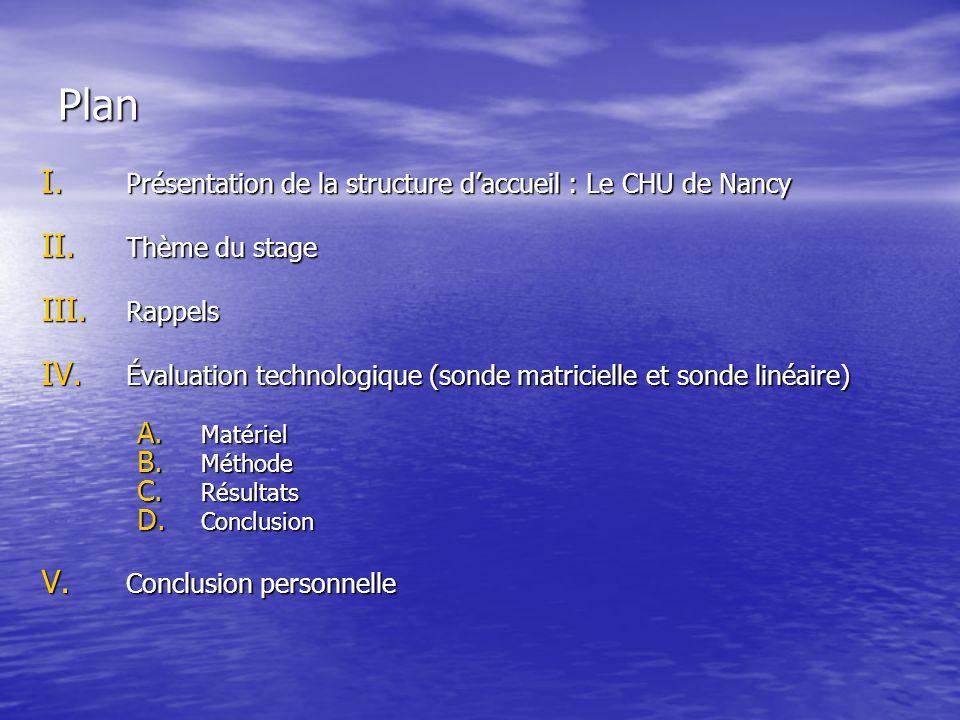 Plan I. Présentation de la structure daccueil : Le CHU de Nancy II. Thème du stage III. Rappels IV. Évaluation technologique (sonde matricielle et son