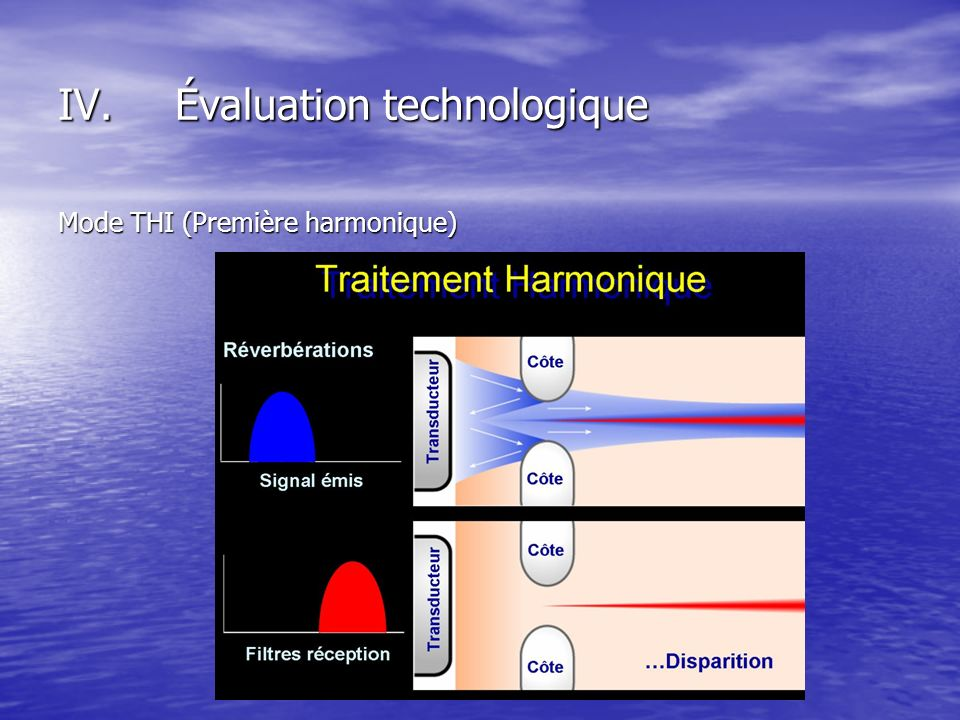 Mode THI (Première harmonique) IV.Évaluation technologique