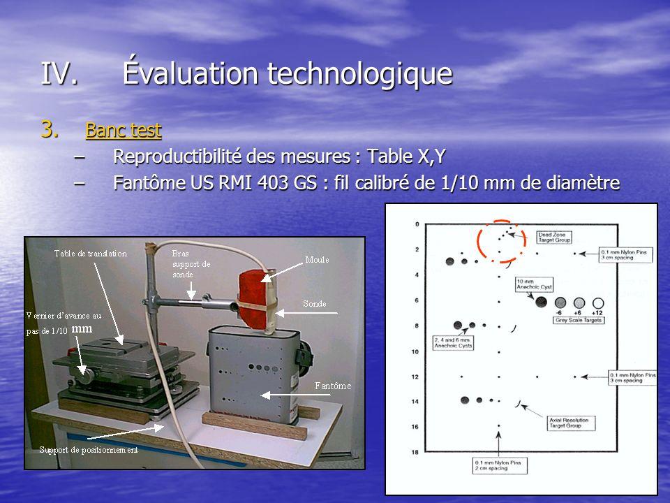 3. Banc test –Reproductibilité des mesures : Table X,Y –Fantôme US RMI 403 GS : fil calibré de 1/10 mm de diamètre IV.Évaluation technologique