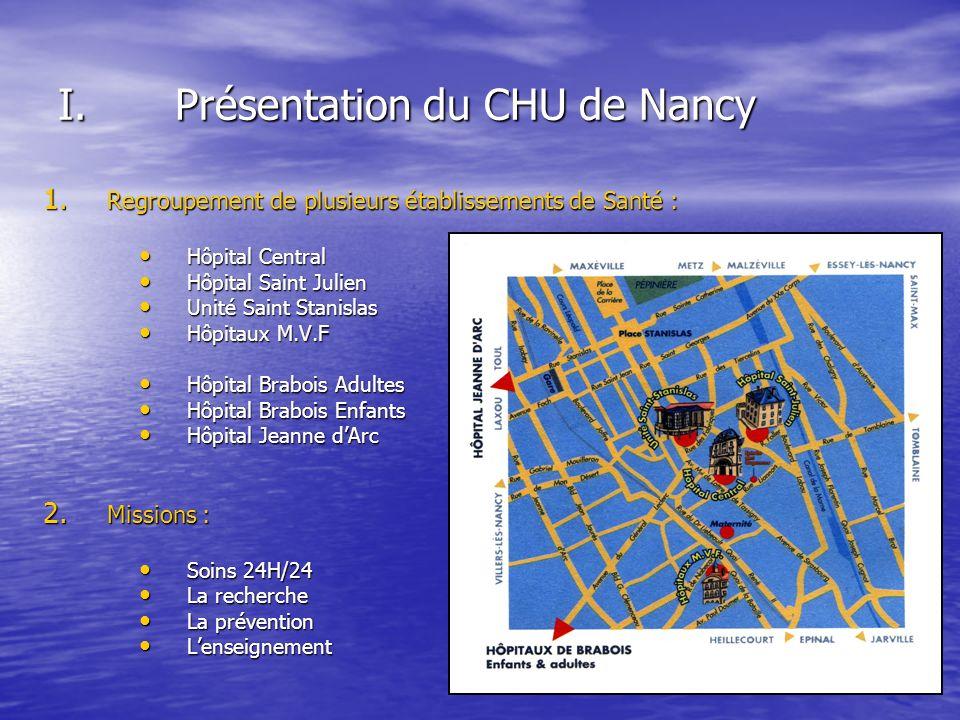 I.Présentation du CHU de Nancy 1. Regroupement de plusieurs établissements de Santé : Hôpital Central Hôpital Central Hôpital Saint Julien Hôpital Sai