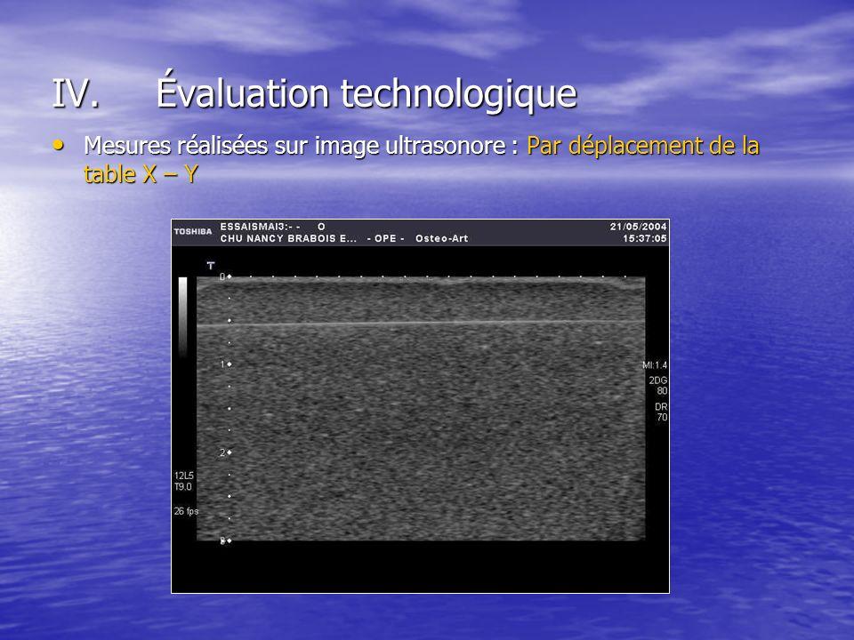Mesures réalisées sur image ultrasonore : Par déplacement de la table X – Y Mesures réalisées sur image ultrasonore : Par déplacement de la table X –
