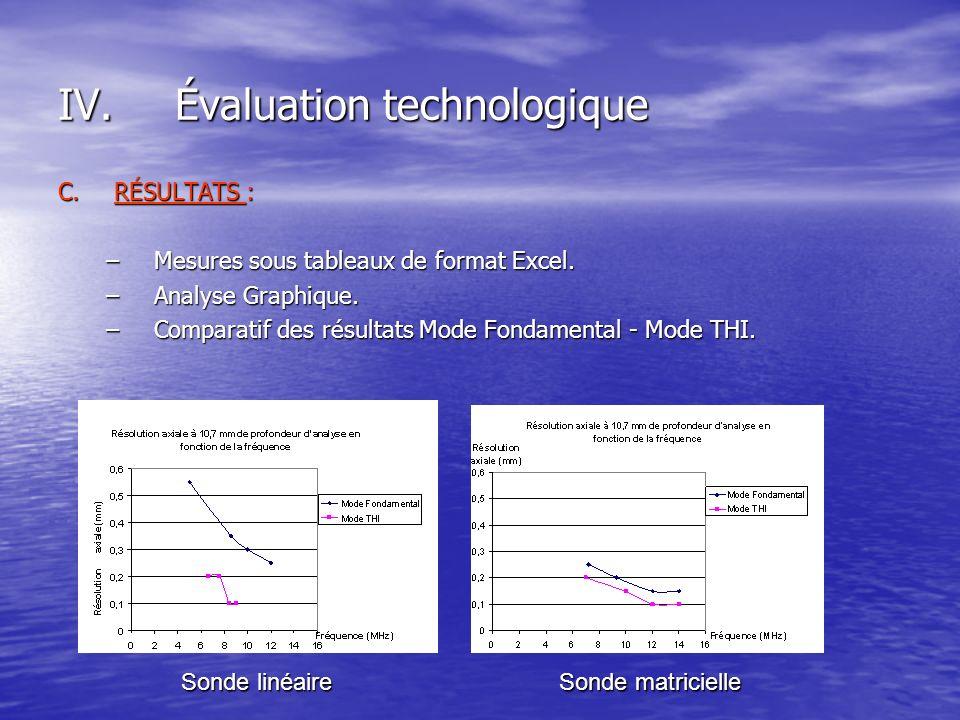 IV.Évaluation technologique C.RÉSULTATS : –Mesures sous tableaux de format Excel. –Analyse Graphique. –Comparatif des résultats Mode Fondamental - Mod