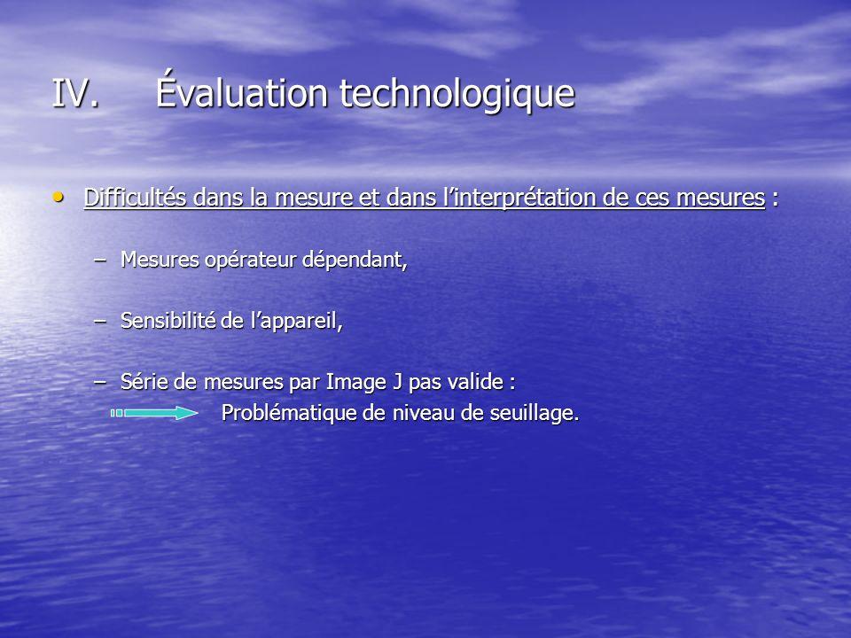 IV.Évaluation technologique Difficultés dans la mesure et dans linterprétation de ces mesures : Difficultés dans la mesure et dans linterprétation de