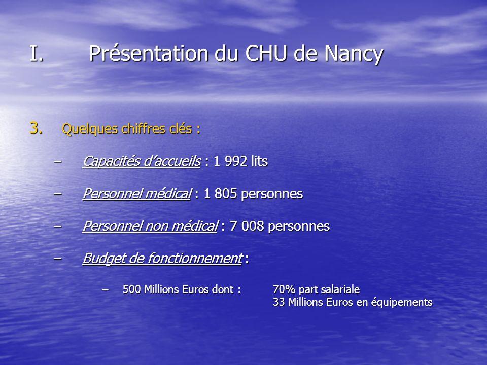 3. Quelques chiffres clés : –Capacités daccueils : 1 992 lits –Personnel médical : 1 805 personnes –Personnel non médical : 7 008 personnes –Budget de
