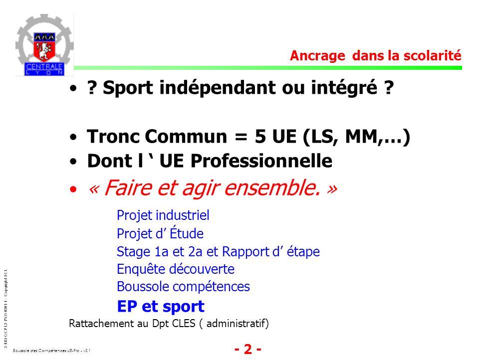 3-KKI-GCP1.2-PSO-0201-F - Copyright ECL Boussole des Compétences UE-Pro - v3.1 - 2 - ? Sport indépendant ou intégré ? Tronc Commun = 5 UE (LS, MM,…) D