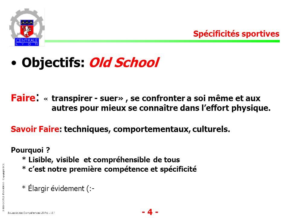3-KKI-GCP1.2-PSO-0201-F - Copyright ECL Boussole des Compétences UE-Pro - v3.1 - 4 - Objectifs: Old School Faire : « transpirer - suer», se confronter