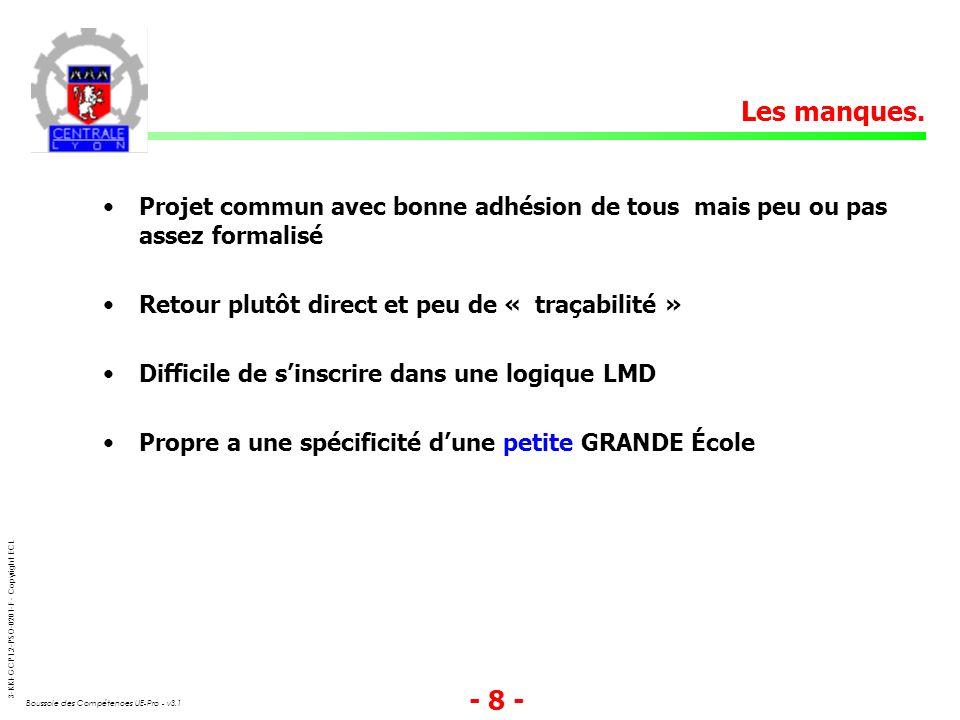 3-KKI-GCP1.2-PSO-0201-F - Copyright ECL Boussole des Compétences UE-Pro - v3.1 - 8 - Projet commun avec bonne adhésion de tous mais peu ou pas assez f