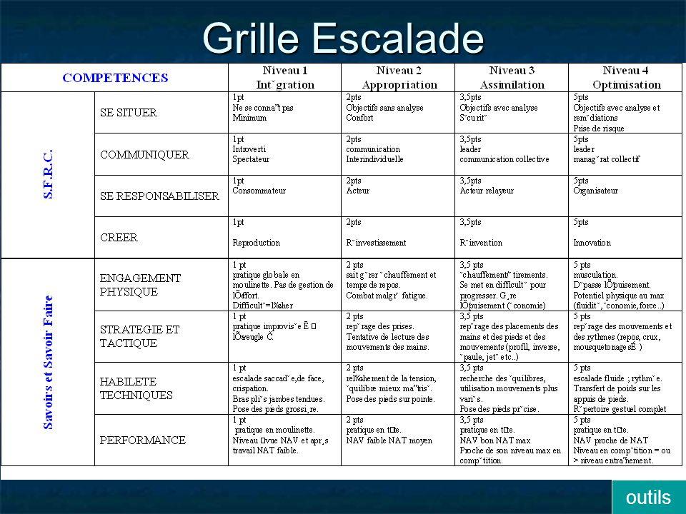 Grille dévaluation : cadre générale outils
