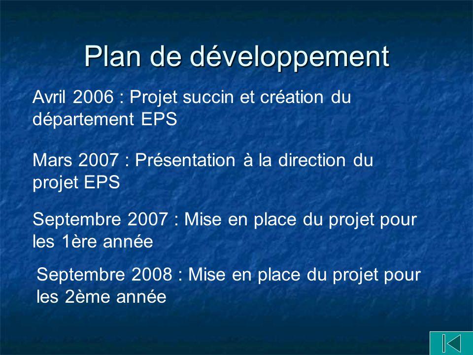 Plan de développement Avril 2006 : Projet succin et création du département EPS Mars 2007 : Présentation à la direction du projet EPS Septembre 2007 : Mise en place du projet pour les 1ère année Septembre 2008 : Mise en place du projet pour les 2ème année