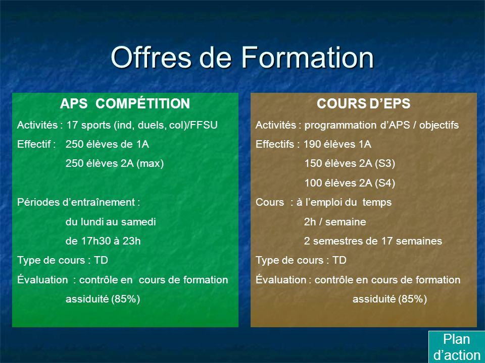 Plan daction Offres de formationProgrammation