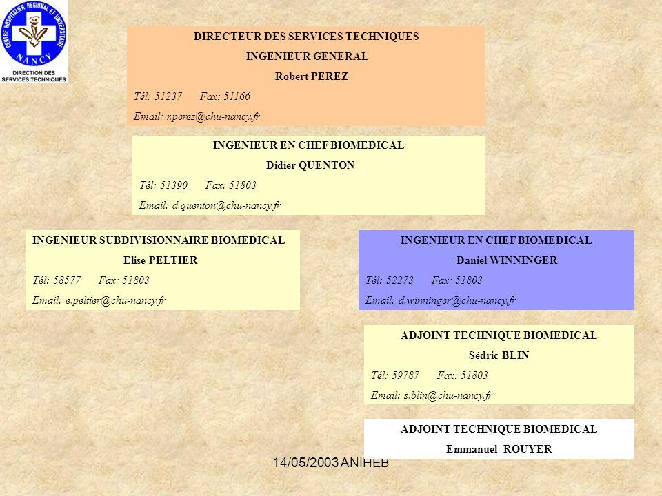 14/05/2003 ANIHEB DIRECTEUR DES SERVICES TECHNIQUES INGENIEUR GENERAL Robert PEREZ Tél: 51237Fax: 51166 Email: r.perez@chu-nancy.fr INGENIEUR EN CHEF