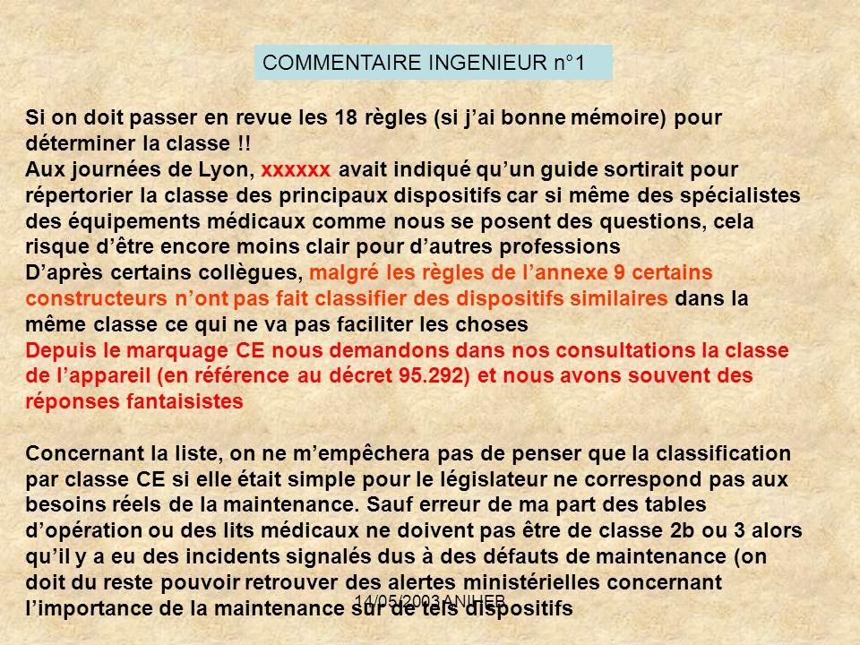 14/05/2003 ANIHEB Si on doit passer en revue les 18 règles (si jai bonne mémoire) pour déterminer la classe !! Aux journées de Lyon, xxxxxx avait indi