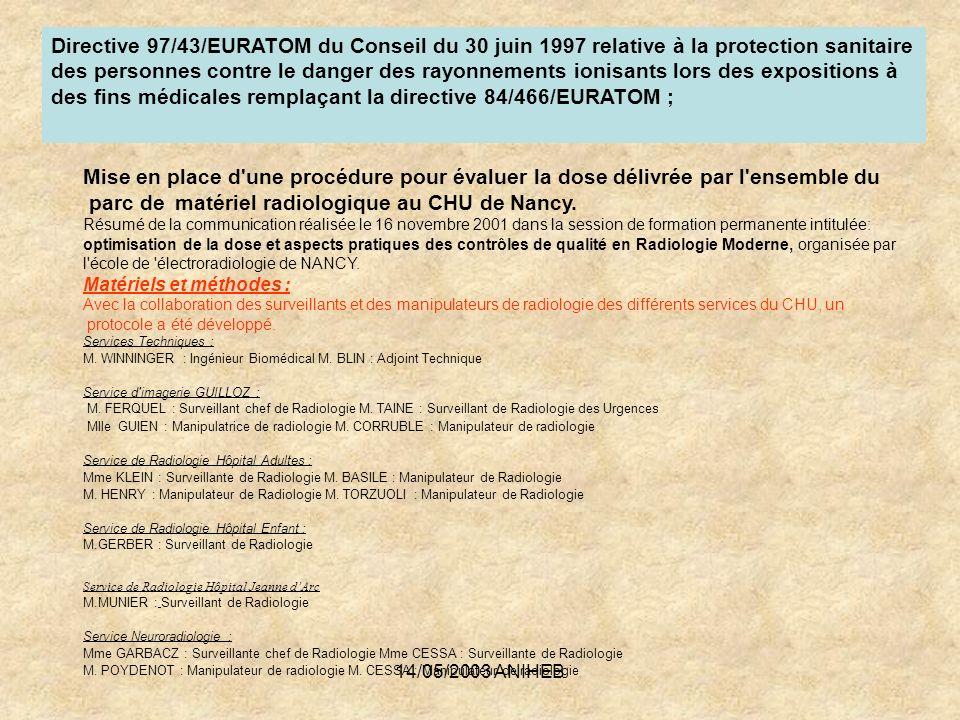 14/05/2003 ANIHEB Directive 97/43/EURATOM du Conseil du 30 juin 1997 relative à la protection sanitaire des personnes contre le danger des rayonnement