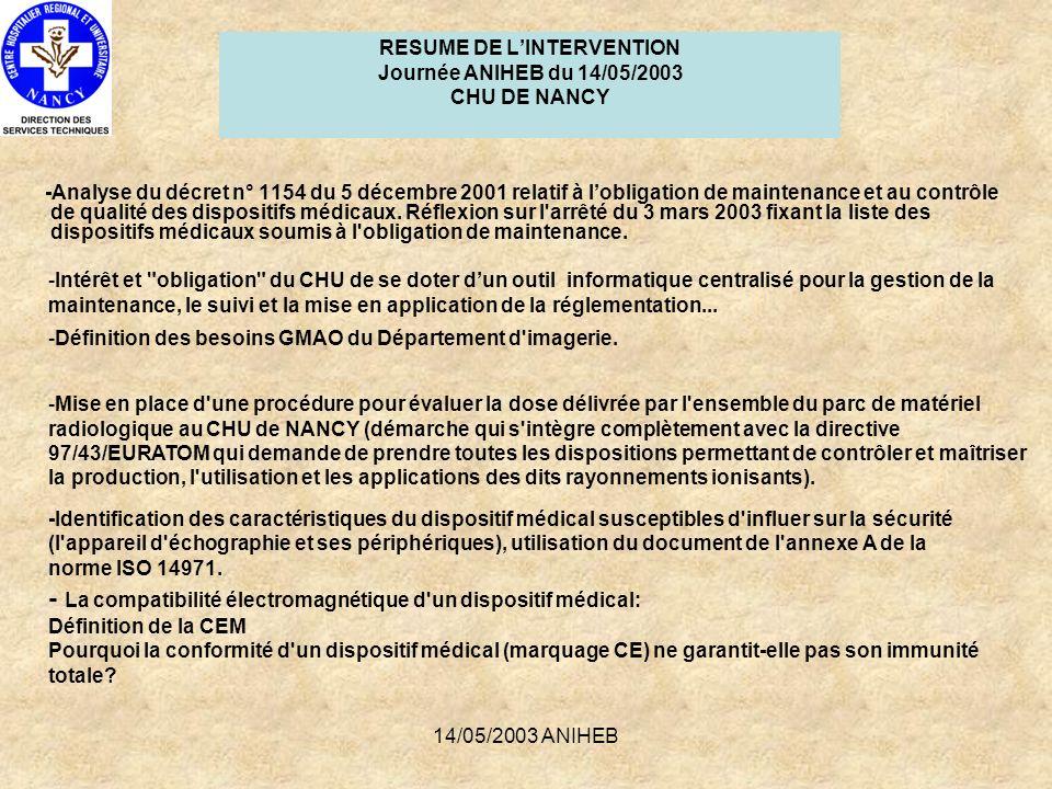 14/05/2003 ANIHEB RESUME DE LINTERVENTION Journée ANIHEB du 14/05/2003 CHU DE NANCY -Analyse du décret n° 1154 du 5 décembre 2001 relatif à lobligatio