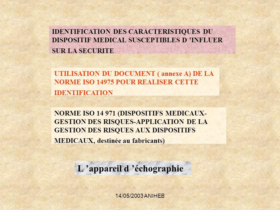 14/05/2003 ANIHEB IDENTIFICATION DES CARACTERISTIQUES DU DISPOSITIF MEDICAL SUSCEPTIBLES D INFLUER SUR LA SECURITE UTILISATION DU DOCUMENT ( annexe A)
