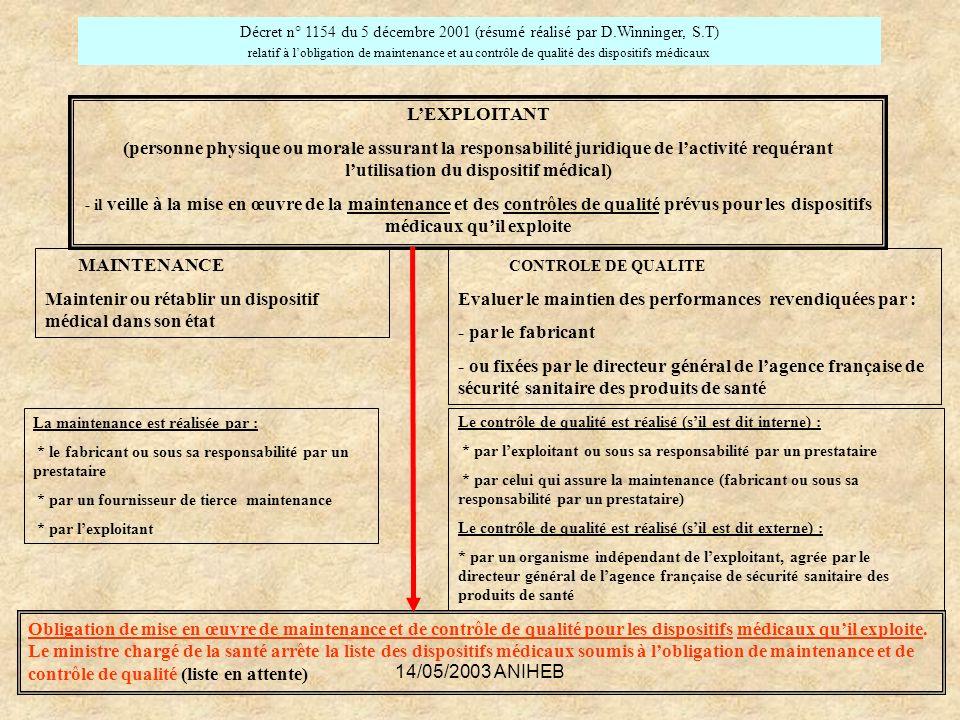 14/05/2003 ANIHEB Décret n° 1154 du 5 décembre 2001 (résumé réalisé par D.Winninger, S.T) relatif à lobligation de maintenance et au contrôle de quali