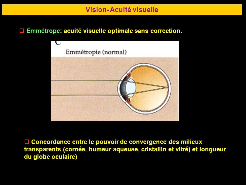 63 Vision- Acuité visuelle Emmétrope: acuité visuelle optimale sans correction. Concordance entre le pouvoir de convergence des milieux transparents (