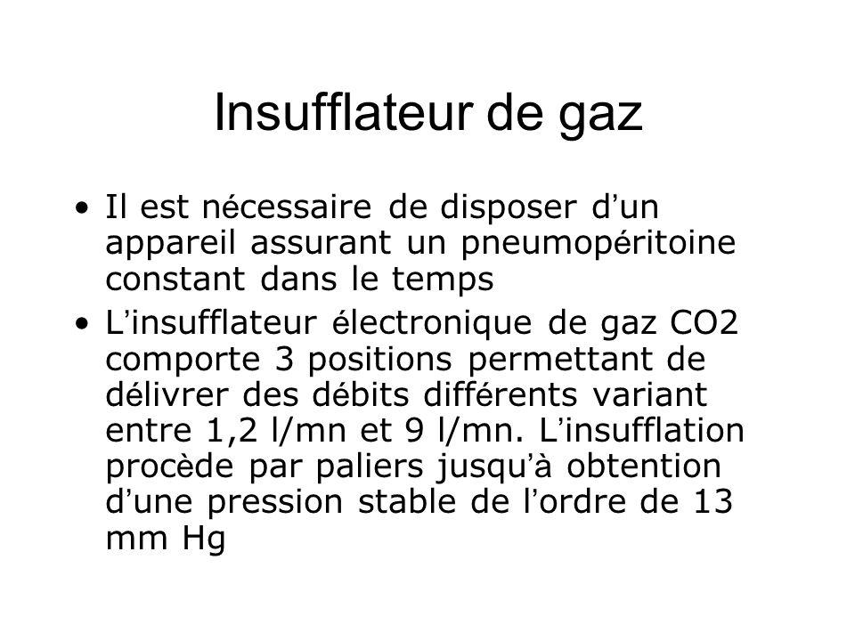 Insufflateur de gaz Il est n é cessaire de disposer d un appareil assurant un pneumop é ritoine constant dans le temps L insufflateur é lectronique de