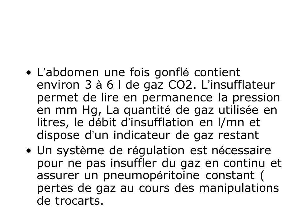 L abdomen une fois gonfl é contient environ 3 à 6 l de gaz CO2. L insufflateur permet de lire en permanence la pression en mm Hg, La quantit é de gaz