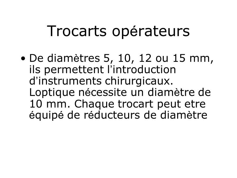 Trocarts op é rateurs De diam è tres 5, 10, 12 ou 15 mm, ils permettent l introduction d instruments chirurgicaux. Loptique n é cessite un diam è tre