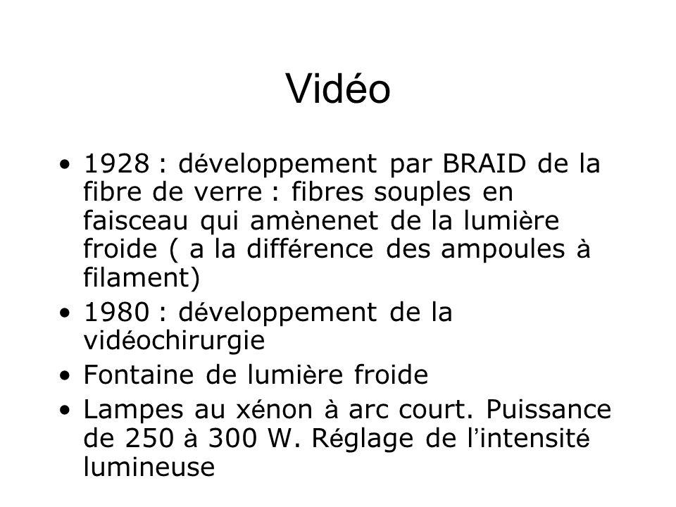 Vidéo 1928 : d é veloppement par BRAID de la fibre de verre : fibres souples en faisceau qui am è nenet de la lumi è re froide ( a la diff é rence des