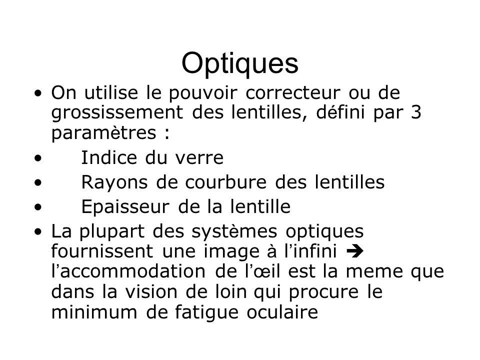 Optiques On utilise le pouvoir correcteur ou de grossissement des lentilles, d é fini par 3 param è tres : Indice du verre Rayons de courbure des lent