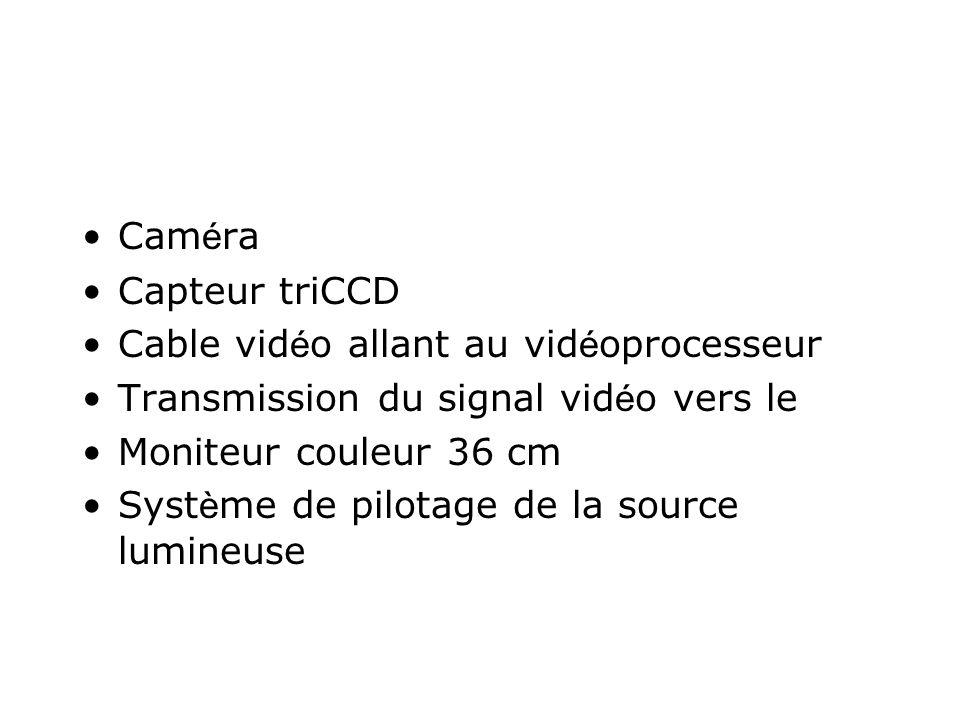 Cam é ra Capteur triCCD Cable vid é o allant au vid é oprocesseur Transmission du signal vid é o vers le Moniteur couleur 36 cm Syst è me de pilotage