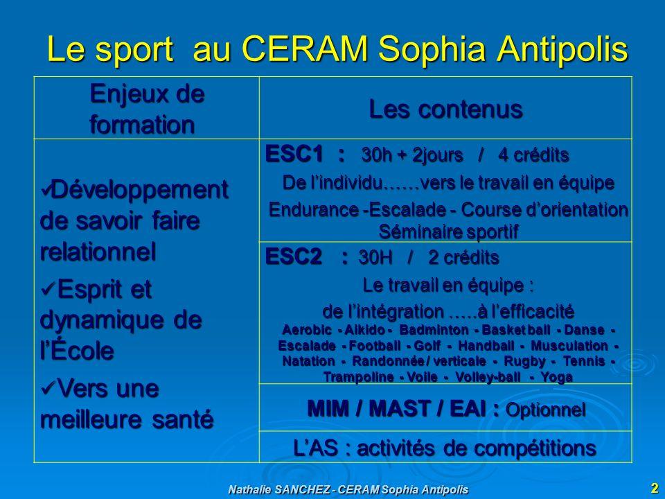 Nathalie SANCHEZ - CERAM Sophia Antipolis 2 Le sport au CERAM Sophia Antipolis Enjeux de formation Les contenus Développement de savoir faire relation