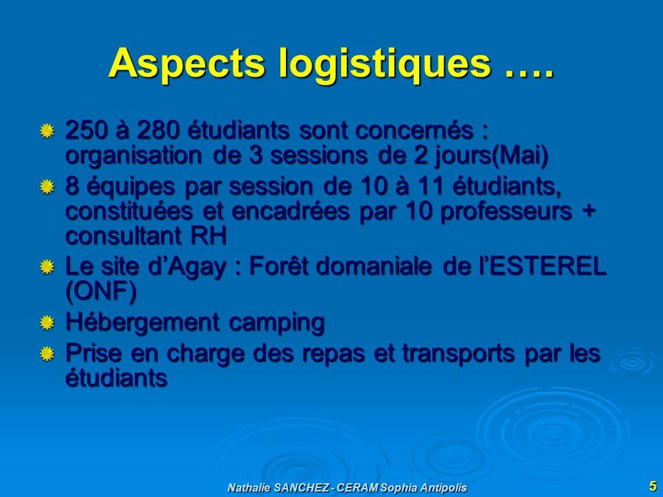 Nathalie SANCHEZ - CERAM Sophia Antipolis 5 Aspects logistiques …. 250 à 280 étudiants sont concernés : organisation de 3 sessions de 2 jours(Mai) 8 é