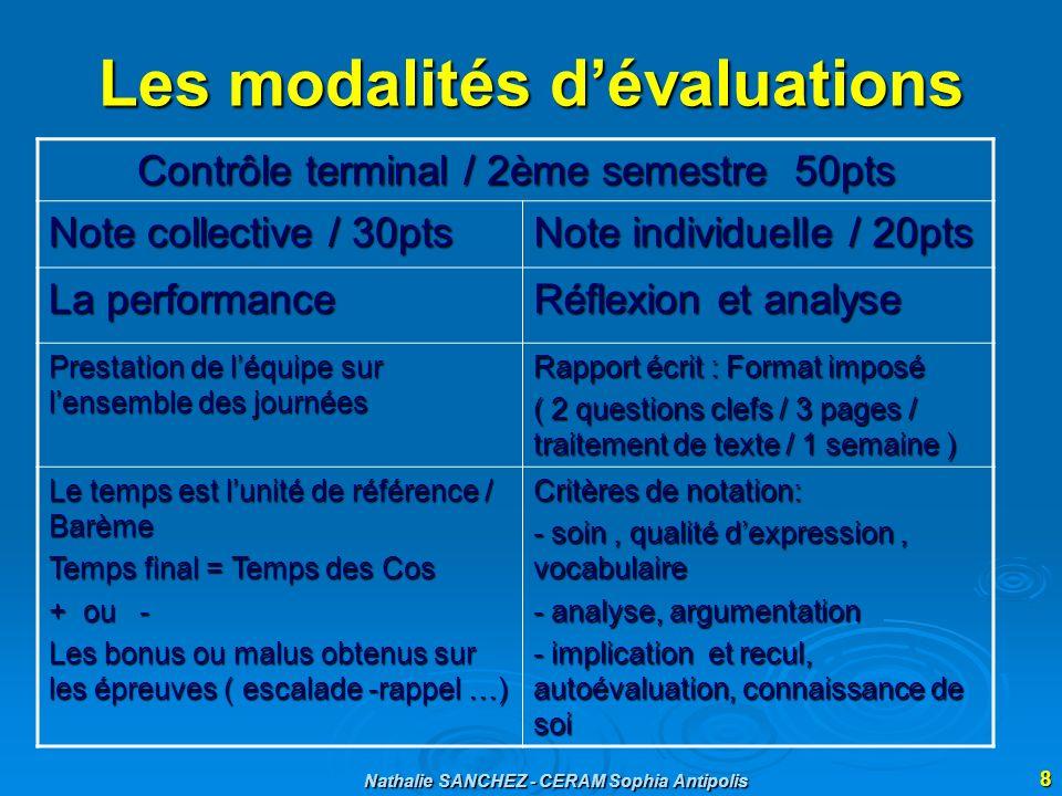 Nathalie SANCHEZ - CERAM Sophia Antipolis 8 Les modalités dévaluations Contrôle terminal / 2ème semestre 50pts Note collective / 30pts Note individuel