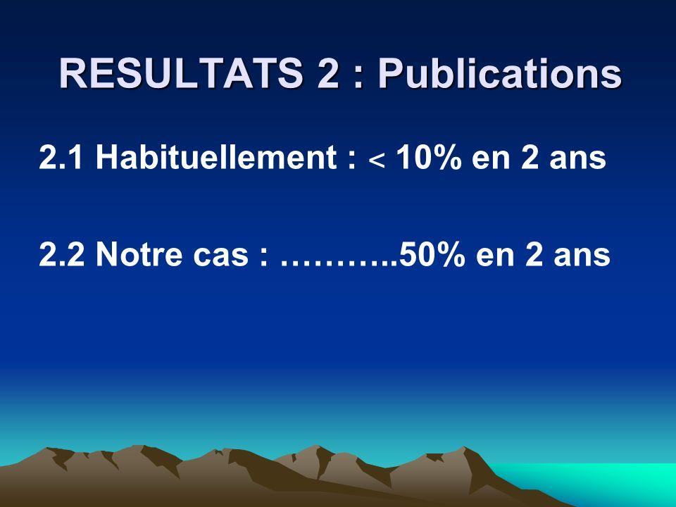RESULTATS 2 : Publications 2.1 Habituellement : ˂ 10% en 2 ans 2.2 Notre cas : ………..50% en 2 ans
