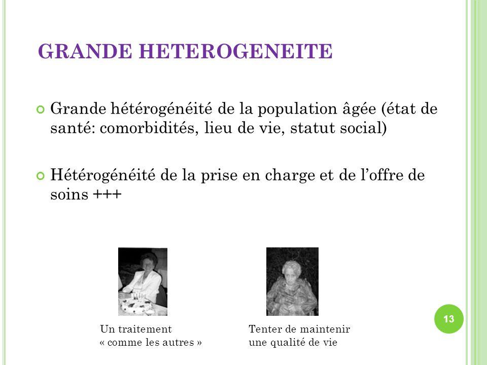 GRANDE HETEROGENEITE Grande hétérogénéité de la population âgée (état de santé: comorbidités, lieu de vie, statut social) Hétérogénéité de la prise en