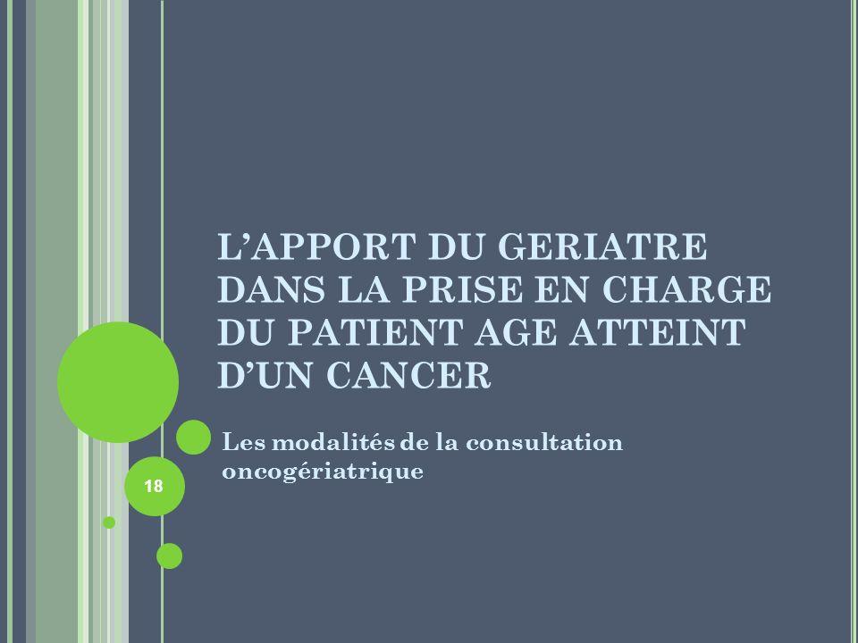 LAPPORT DU GERIATRE DANS LA PRISE EN CHARGE DU PATIENT AGE ATTEINT DUN CANCER Les modalités de la consultation oncogériatrique 18