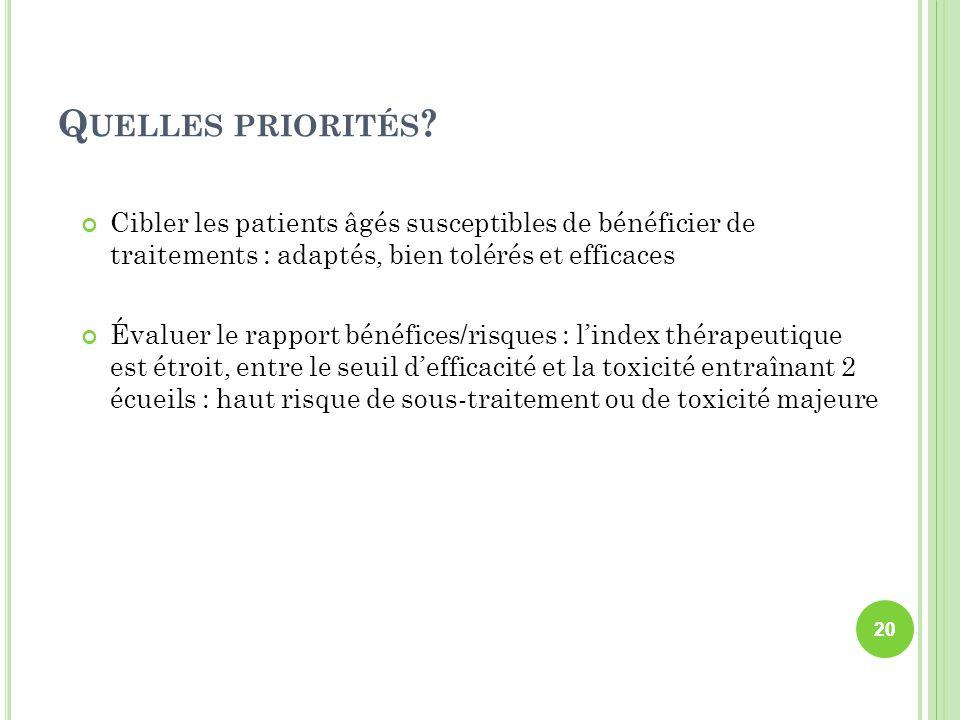 Q UELLES PRIORITÉS ? Cibler les patients âgés susceptibles de bénéficier de traitements : adaptés, bien tolérés et efficaces Évaluer le rapport bénéfi