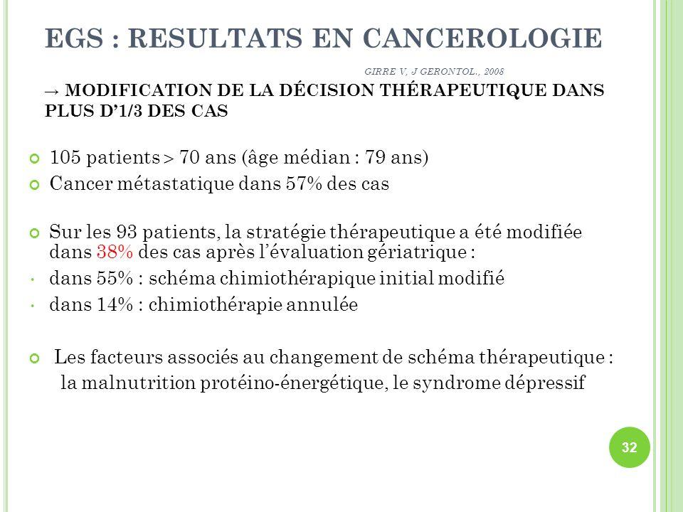 EGS : RESULTATS EN CANCEROLOGIE GIRRE V, J GERONTOL., 2008 MODIFICATION DE LA DÉCISION THÉRAPEUTIQUE DANS PLUS D1/3 DES CAS 105 patients 70 ans (âge m