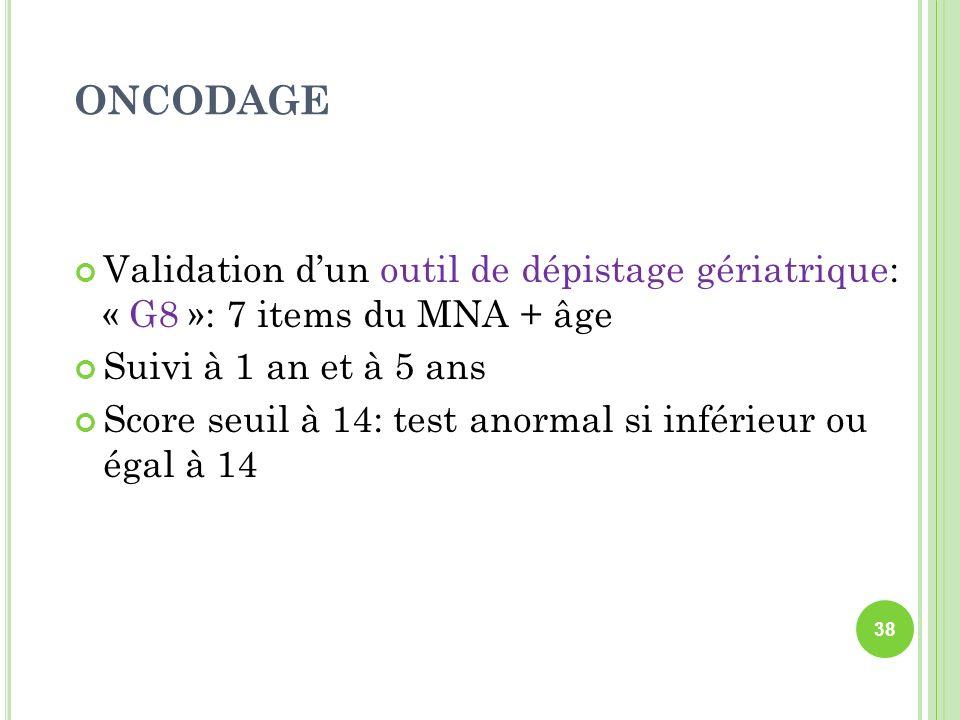ONCODAGE Validation dun outil de dépistage gériatrique: « G8 »: 7 items du MNA + âge Suivi à 1 an et à 5 ans Score seuil à 14: test anormal si inférie