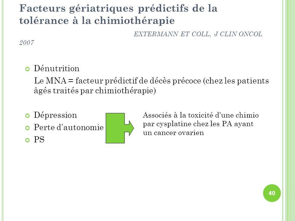 Facteurs gériatriques prédictifs de la tolérance à la chimiothérapie EXTERMANN ET COLL, J CLIN ONCOL 2007 Dénutrition Le MNA = facteur prédictif de dé