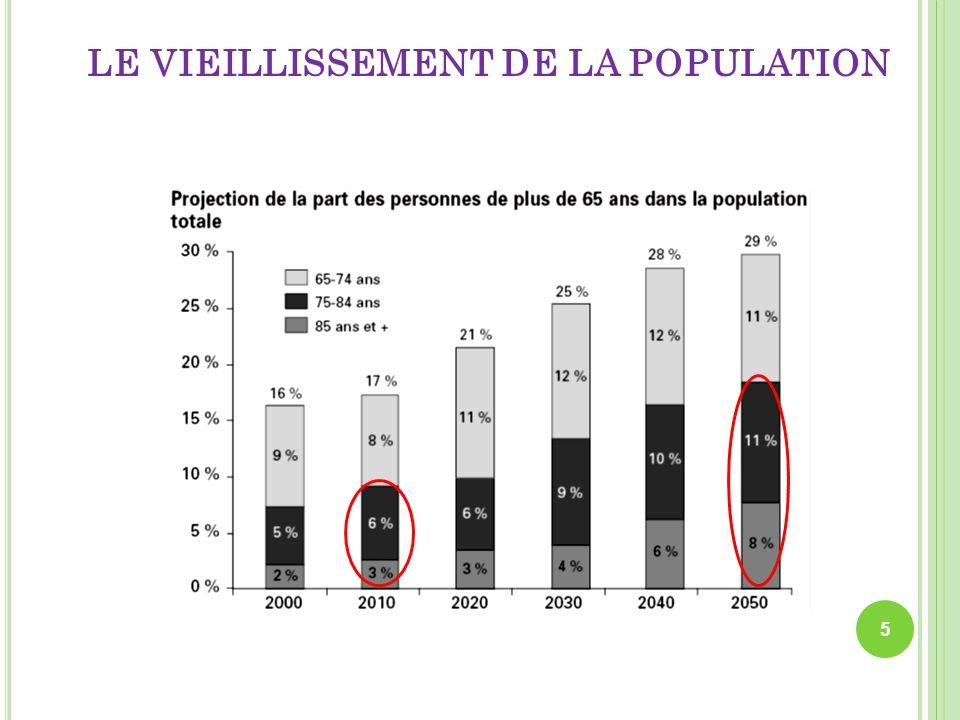 LE VIEILLISSEMENT DE LA POPULATION 5